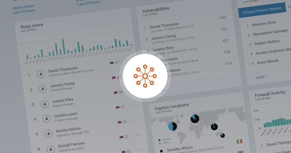 InsightIDR combineert de eigenschappen van SIEM, EDR en UBA